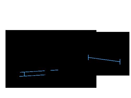 Horizontal Twin-Long Murphy Bed (open)