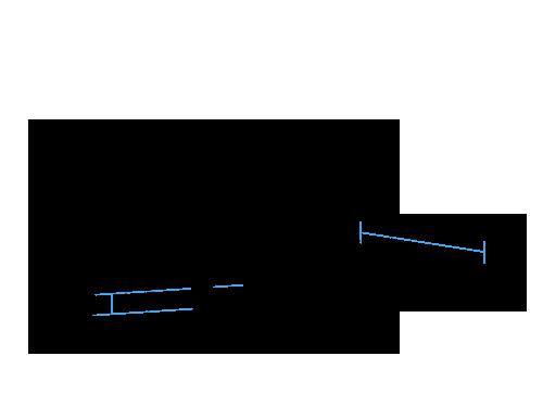 Horizontal Twin Murphy Bed (open)